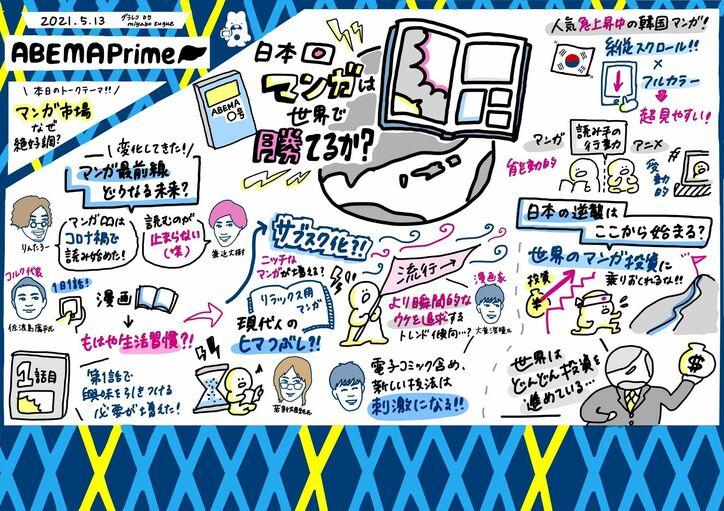 """韓国・中国勢に押され気味…? 漫画アプリ時代、日本の""""MANGA""""が世界で戦うためには? 佐渡島庸平さん&大童澄瞳さんに聞く"""