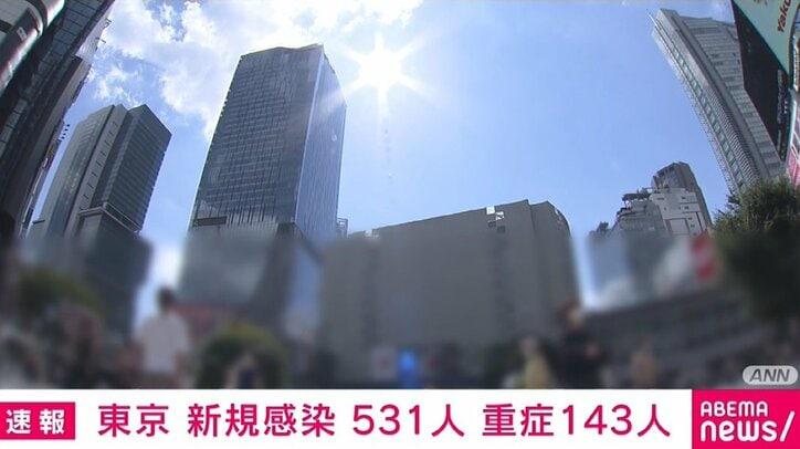 《速報》東京都で新たに531人の感染確認、重症者は143人 前週より300人下回る