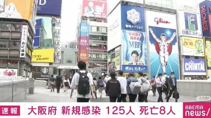 大阪府で新たに125人の感染確認 前週水曜日より84人減 8人死亡