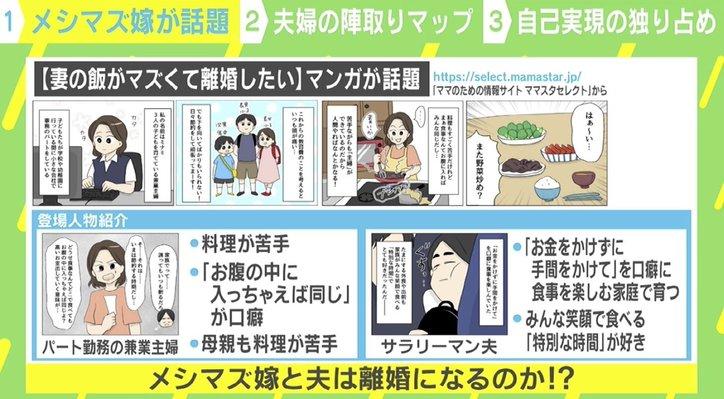 """漫画『妻の飯がマズくて離婚したい』で話題 夫婦で違う""""食事""""の価値観"""