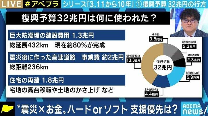 「阪神大震災でも昨年ようやく終わった」インフラ事業に巨額予算の一方、これからが勝負の被災地コミュニティ・被災者の心の支援は厳しい状況に