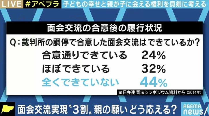 取り決めが守られず、離婚・別居中の子どもに会えない親たち…日本の「面会交流」の課題とは