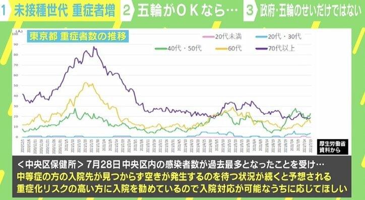 東京アラート、勝負の3週間…「脅し文句」のインフレ化がもたらした負の側面